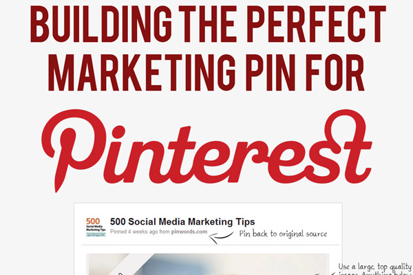 Pinterest marketing companies in india
